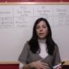 Teoría Ácido Base 8: Indicadores ácido base