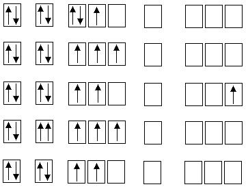 Configuraciones electrónicas para el nitrógeno