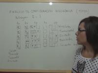 ejercicio-tipos-configuraciones-electronicas