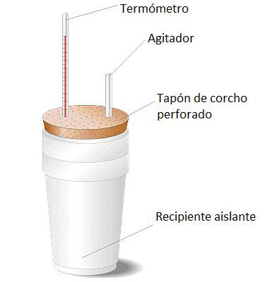 Esquema de un calorímetro