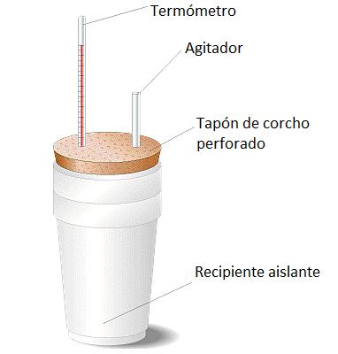 Esquema de un calorímetro de laboratorio