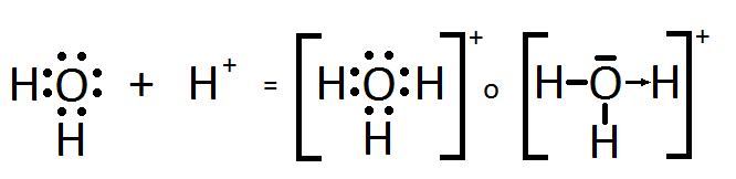 Estructura de Lewis del ion hidronio u oxonio