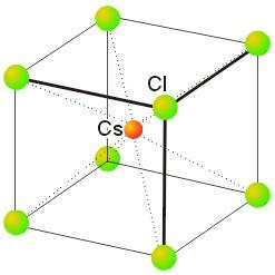 Celda unidad del cloruro de cesio. Estructura cúbica centrada en el cuerpo.