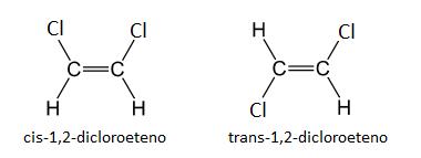 Cis y trans 1,2-dicloroeteno