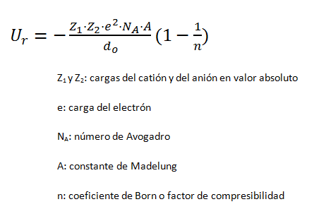 Ecuación de Born-Landé para el cálculo de la energía reticular