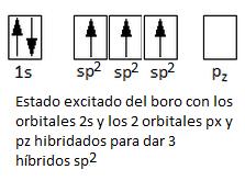 Estado excitado del boro con los 3 orbitales híbridos sp2