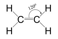 Estructura de Lewis para el eteno o etileno