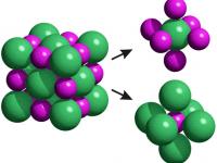 Estructura cúbica centrada en las caras del cloruro sódico
