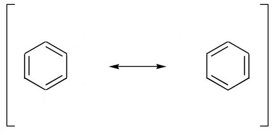 Formas mesómeras de la molécula de benceno