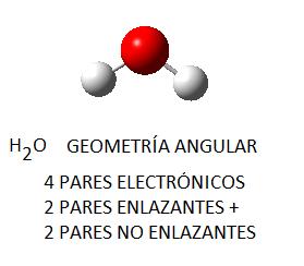 Geometría angular de la molécula de agua