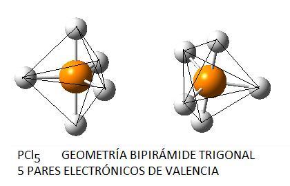 Geometría de bipirámide trigonal del pentacloruro de fósforo