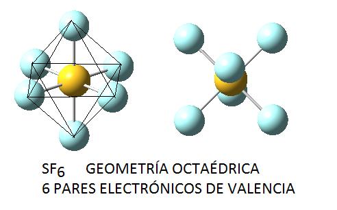 Geometría octaédrica del hexafluoruro de azufre