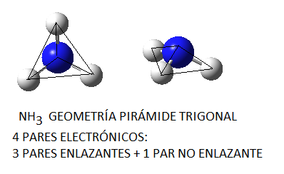 Geometría de pirámide trigonal del amoniaco, NH3