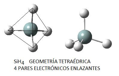 Geometría tetraédrica de la molécula de silano, SiH4