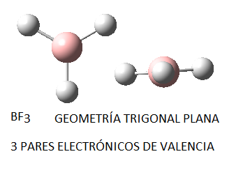 Geometría trigonal plana de la molécula de trifluoruro de boro