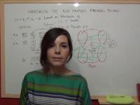 Hibridación sp con triples enlaces carbono-carbono: molécula de etino o de acetileno