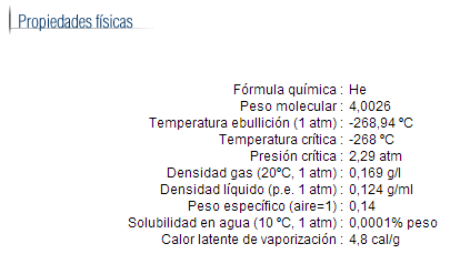 Propiedades físicas del helio licuado en bombona