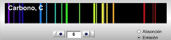 ¡Marchando una de espectros! Espectros de emisión y absorción de los elementos químicos