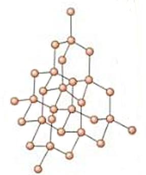 Estructura cristalina de la red covalente de diamante