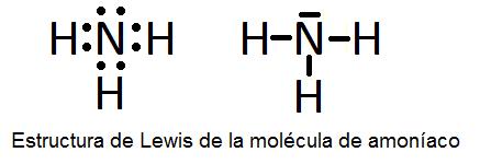 Estructura de Lewis para el amoníaco, NH3