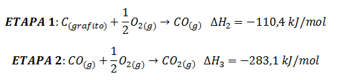 Ecuaciones termoquímicas de la formación de CO2 en dos etapas