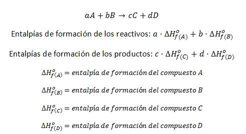 Entalpías de formación de reactivos y productos