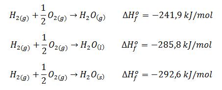 Ecuaciones termoquímicas correspondientes a las reacciones de formación del agua