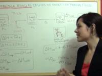 termoquimica teoria 15