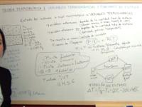 Segundo apartado del tema de termodinámica química