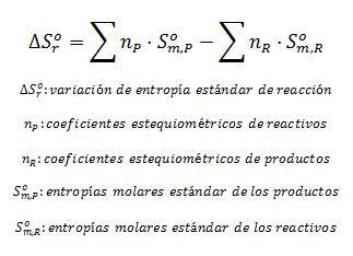 Entropía de reacción: cálculo con entropías molares estándar