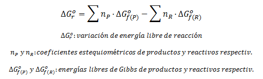 Cómo calcular la variación de energía libre de Gibbs de reacción