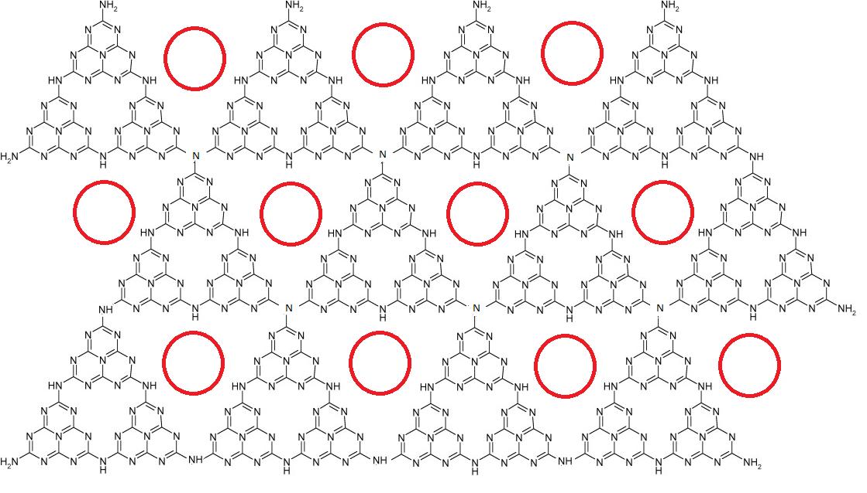 Huecos presentes en la lámina grafitoide del polímero melón