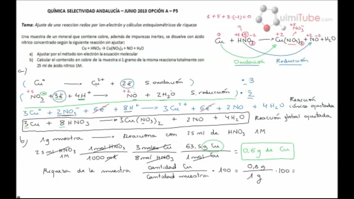 Química selectividad Andalucía resuelto: junio 2013, opción A, ejercicio 5