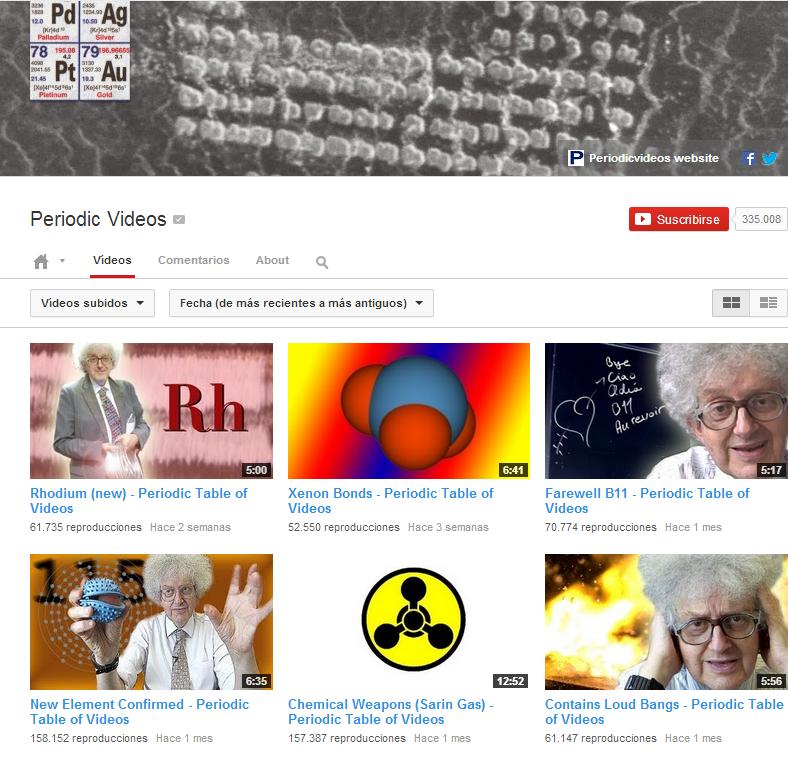 Periodic Tabla of Videos