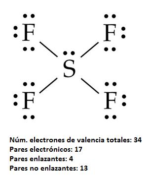 Estructura de Lewis del tetrafluoruro de azufre, SF4