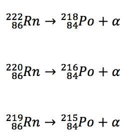 Desintegraciones radiactivas emisoras de partículas alfa
