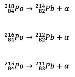 Desintegración radiactiva de diversos isótopos del polonio