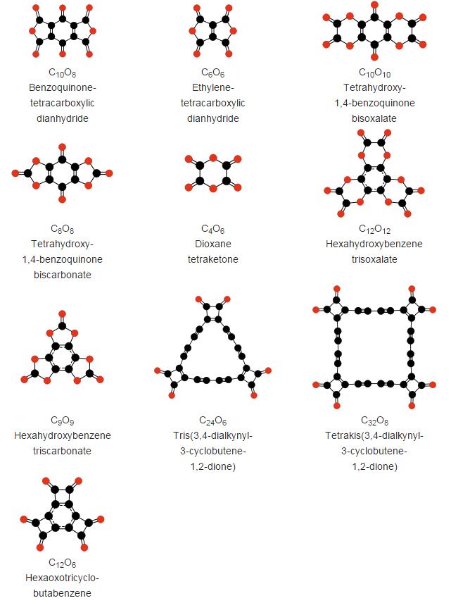 Estructura de algunos oxocarbonos estables y metaestables