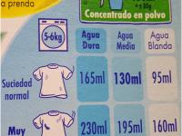 Detergente requerido según la dureza del agua
