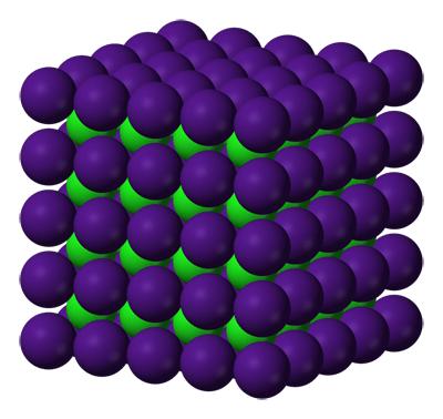 Estructura cristalina del cloruro de cesio