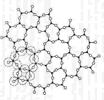 Sílice en estado vítreo (con estructura amorfa)